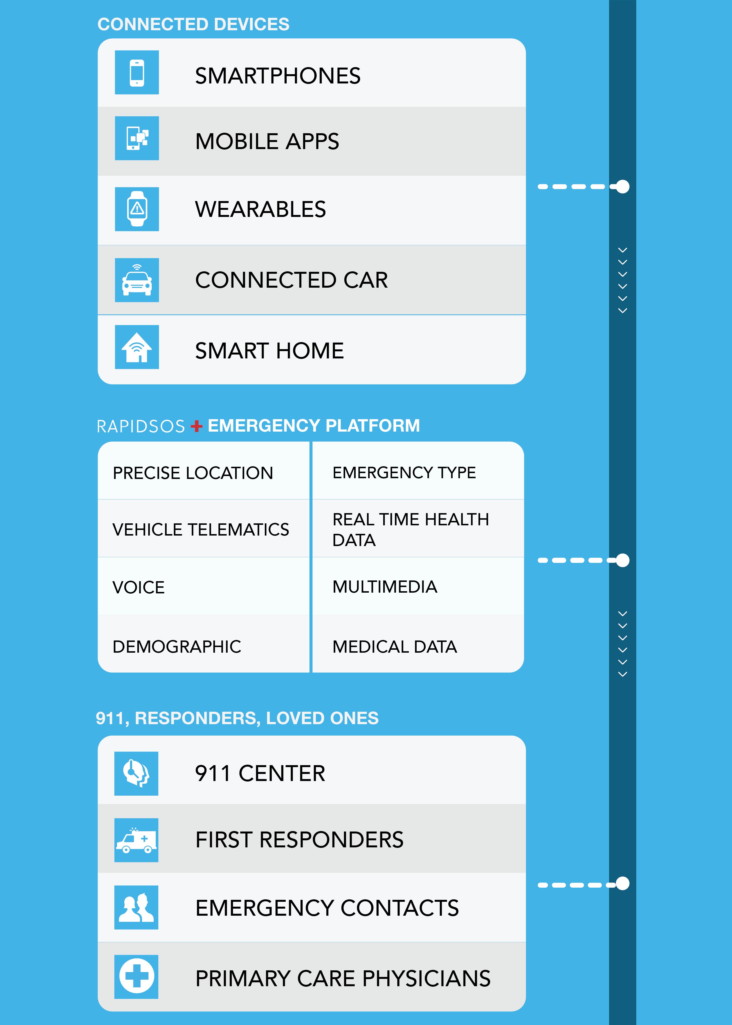 Conf Tech Platform Infographic_PR-05.png
