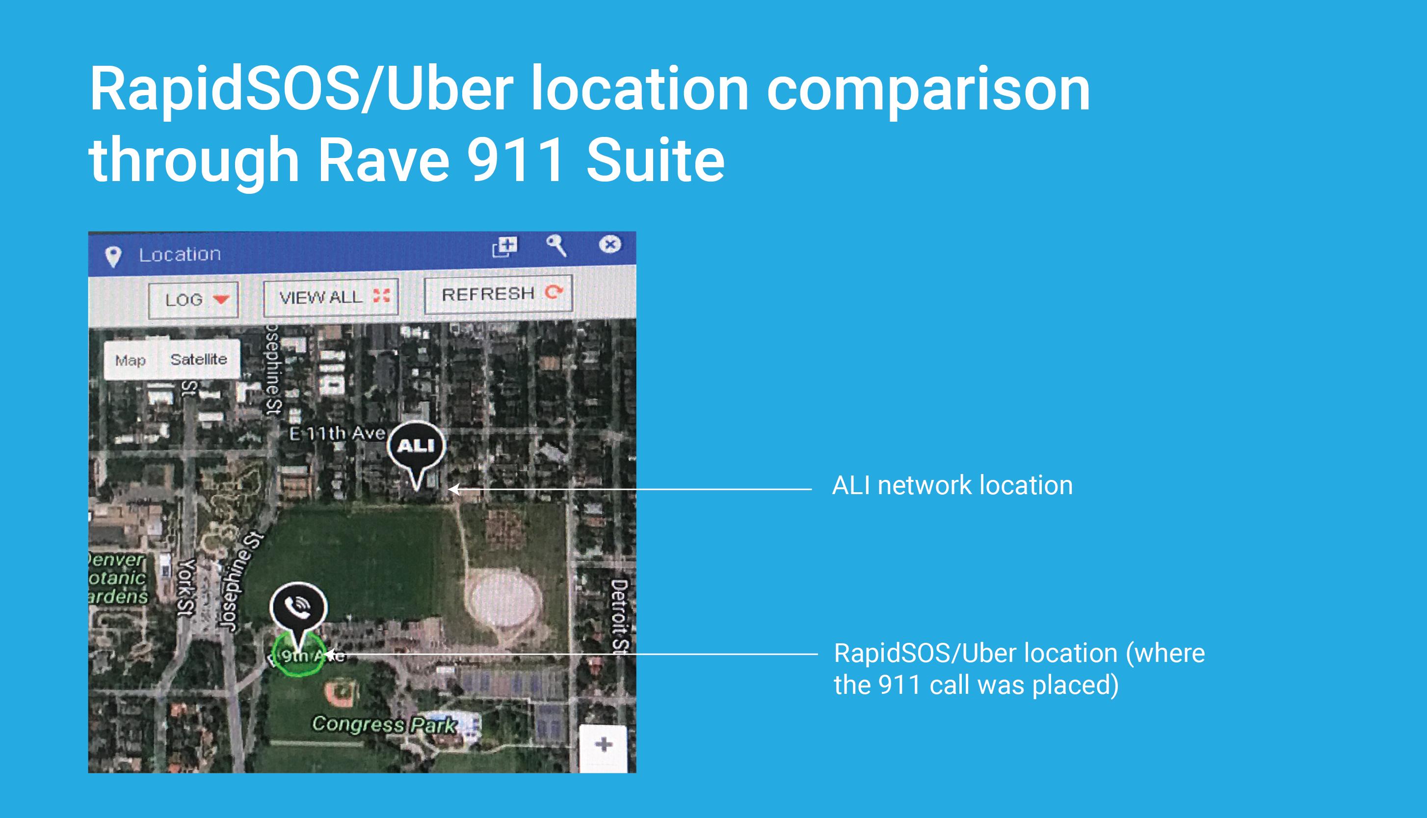 rsos-uber-smart911-01